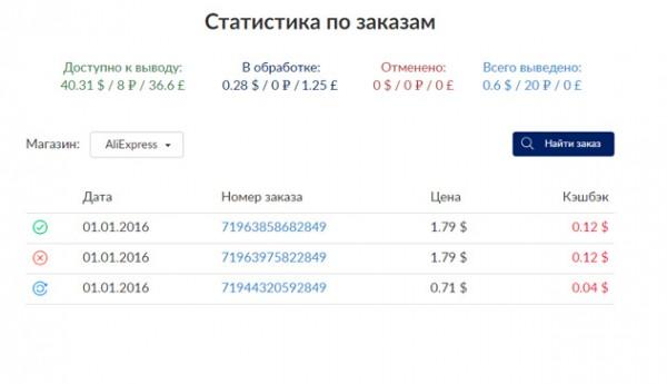все ваши покупки отобразятся в аккаунте ePN Cashback в разделе - Статистика