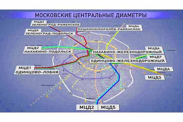 mtsd-vmestro-metra-v-zelenograde