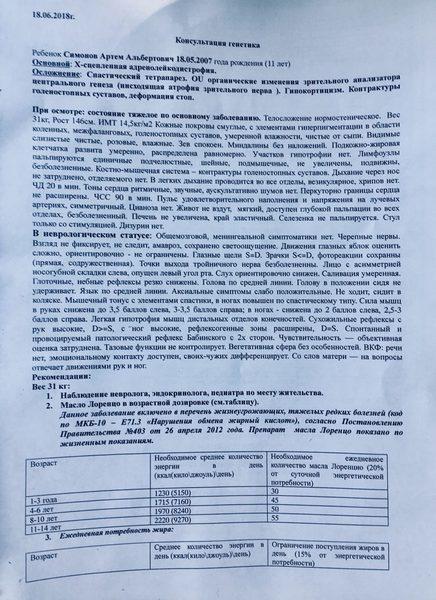 pomozhem-simonovu-artyomu-2
