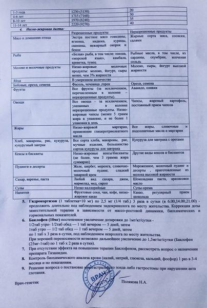 pomozhem-simonovu-artyomu-3