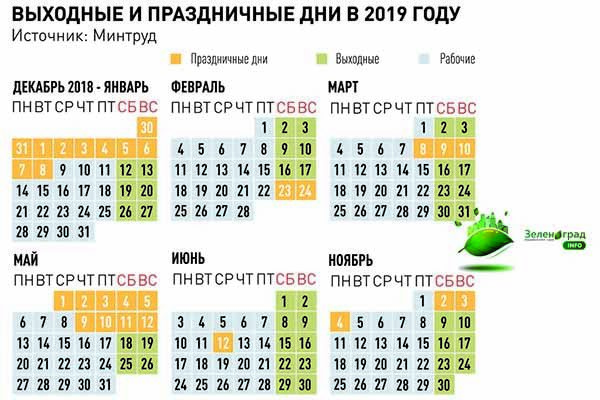 plany-na-otpusk-2019